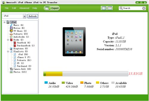 amac-ipad-iphone-ipod-to-pc-transfe-show-device